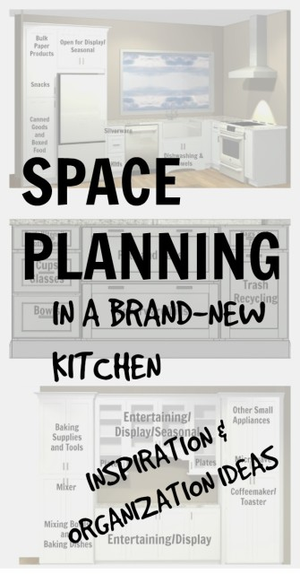 Space planning for a brand new kitchen - inspiration and ideas for kitchen planning